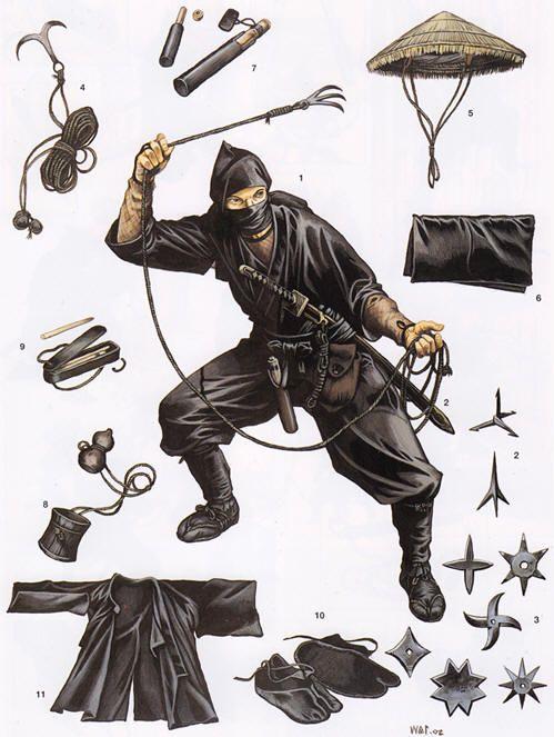 un ninja e il suo equipaggiamento disegnati